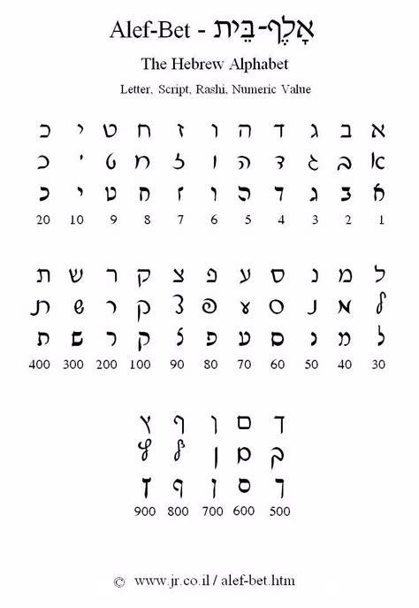 large printable hebrew letters 6 best images of printable hebrew alphabet worksheets