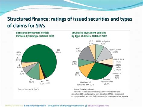 Global Financial Crisis Essay by Essay On Global Economic Crisis Essaylounge X Fc2