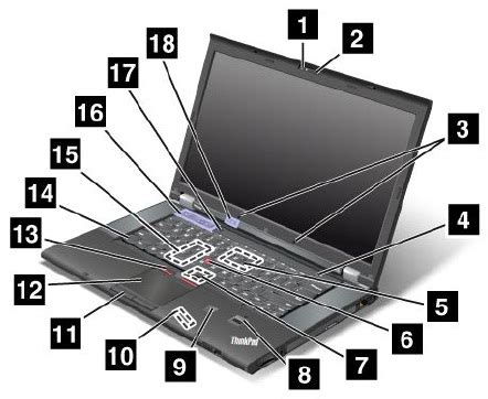front view thinkpad t530, t530i, w530 lenovo support