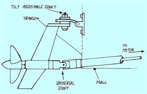 boat motor repair greensboro nc boat motor parts outboard inboard stern drives