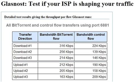 stop throttling how to speed up your internet and avoid how to bypass isp throttling quickly and permanently