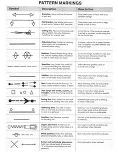 pattern making terminology sewing terms crossword puzzle worksheet textiles pinterest