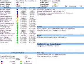 One Page Status Report Template by Improve Project Status Reports With Visual Reporting