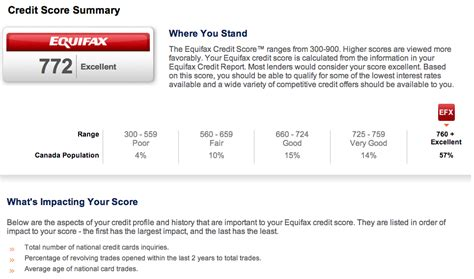 kredit fico free report score numbers business credit score equifax images card design and
