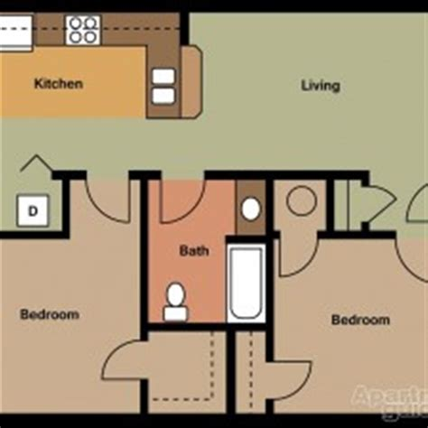 Fort Campbell Housing Floor Plans by Sonoma Ridge At Fairview Apartment In Clarksville Tn