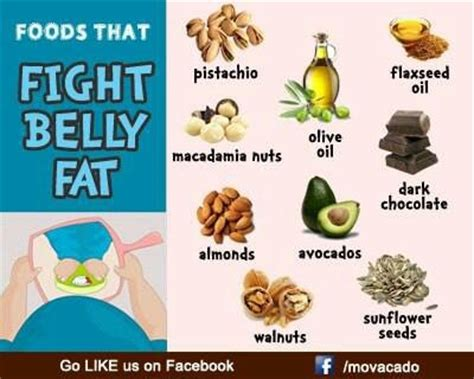 Cellulite Fighting Detox Foods by Image Gallery Kill Belly