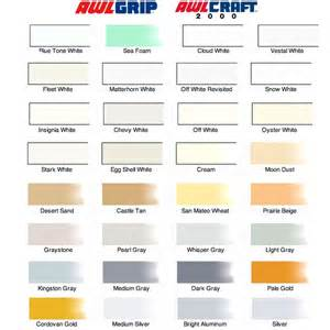 awlgrip colors awlgrip topcoat premium polyester urethane