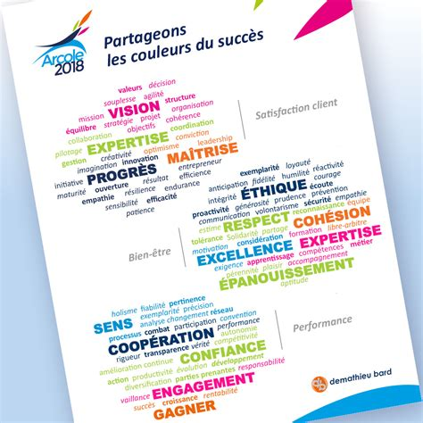 Cabinet De Conseil Conduite Du Changement by Cabinet De Conseil Conduite Du Changement