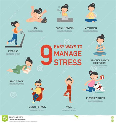 transcendental meditation how to manage your stress more effectively and live a happier by breathes in transcendental meditation books easy ways to manage stress infographic stock vector