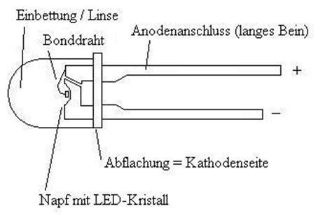 led diode polung led