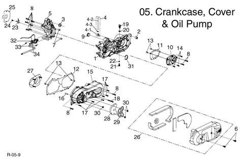 e ton 90cc wiring diagram of things diagrams