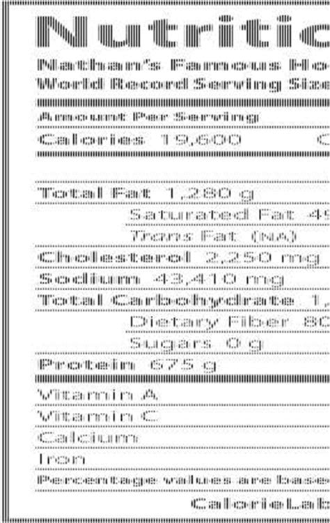 nathan s calories disgusting nutrition facts nathan s 4th of july contest