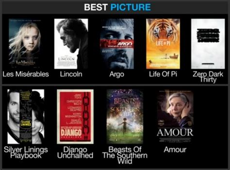 academy award best actor 2013 oscar best picture winners nominees