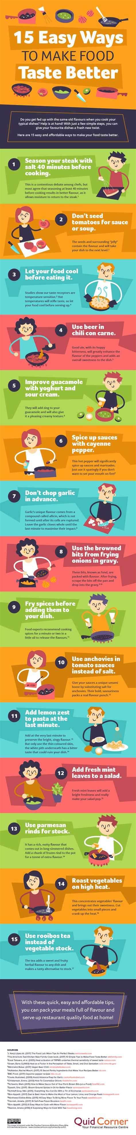 infographics how to print better how to make food taste better infographic