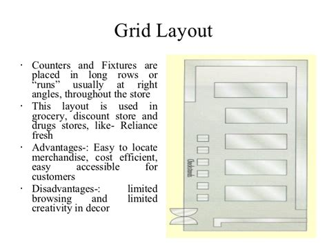 layout grid meaning store layout