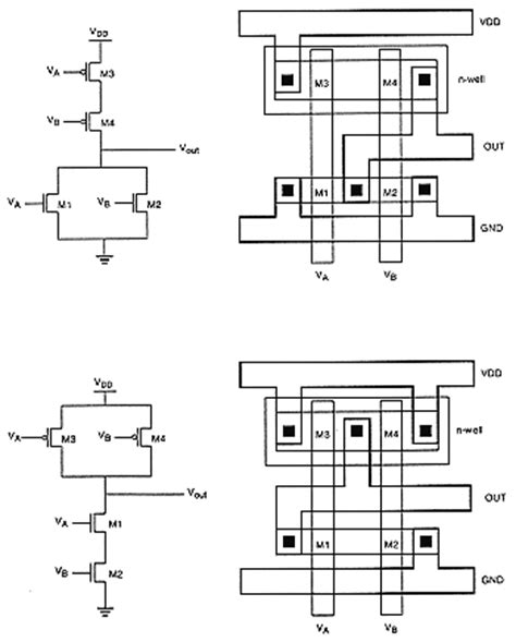 definition of layout diagram layout diagram definition in vlsi image collections how