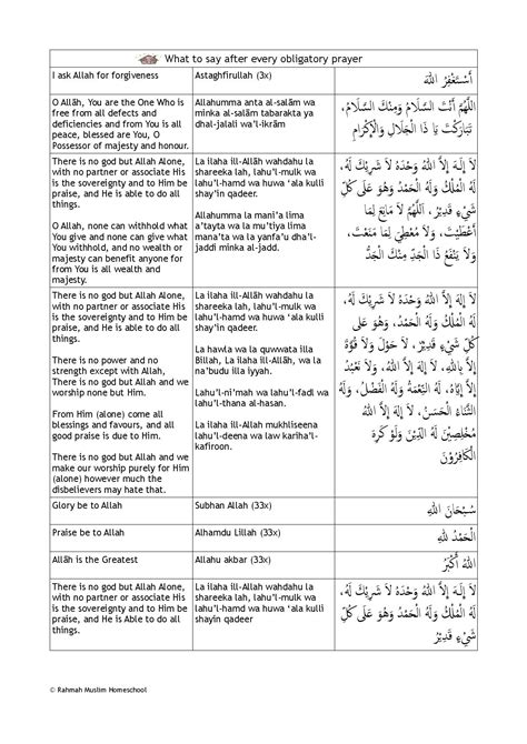 Printable Dua After Obligatory Salah | The Resources of