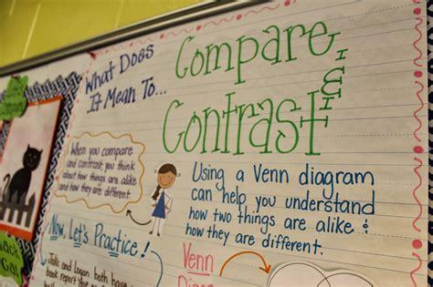 comparison essay introduction math problem paper writers