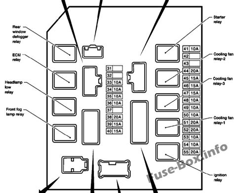 fuse box diagram nissan micra march