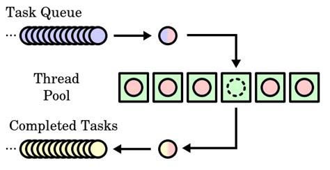 0007547994 algorithms to live by the algorithms to live by part 3 scheduling