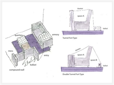 How To Make A Fort In The Living Room by A Detailed Set Of From An Architect