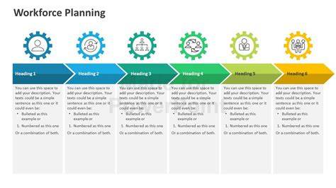 workforce planning editable powerpoint slides