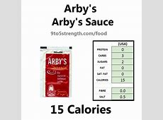How Many Calories In Arby's? Arby S Nutritional Information