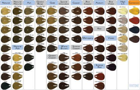rusk hair color chart vivitone permanent hair color 3 oz
