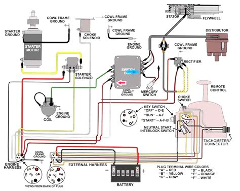 mercury outboard ignition switch wiring diagrams wiring