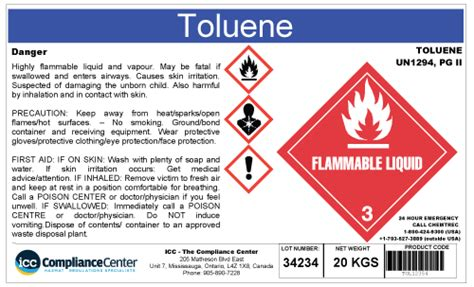 It S What S Inside That Counts Osha Labeling Of Shipped Containers 187 Icc Regulatory Blog Osha Label Template