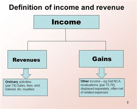 what is the meaning of and 92 other things i don t answers to books topic 10 revenue recognition ppt