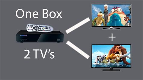 1 Set Top 2 tv s with one set top box using a single wire