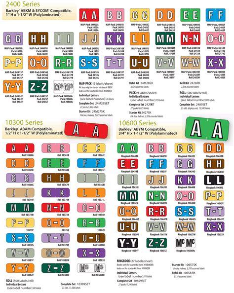 alpha color alpha color code labels at chart pro systems paper