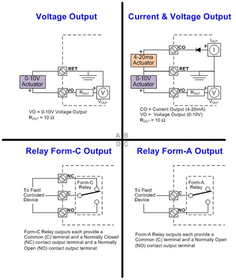 voltage free contact wiring diagram 35 wiring diagram