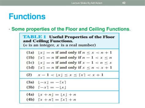 Properties Of Floor And Ceiling Functions by Chapter 2 Function In Discrete Mathematics