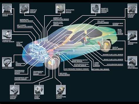 capteurs automobile partie ii youtube