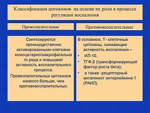 классификация воспаления в схемах
