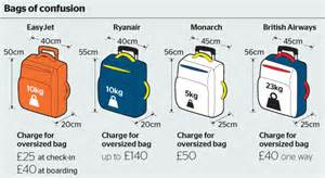 airline carry on baggage size easyjet