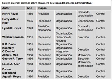 qué es layout en español brevemente aeroespacial 194 191 qu 195 169 es una carta de solicitud