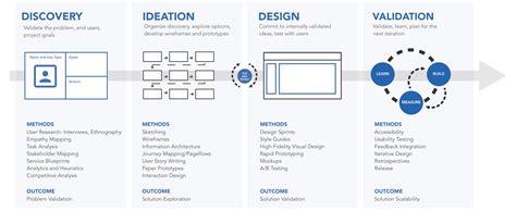 home design app gem cheats best healthy home design app how to get more gems best healthy