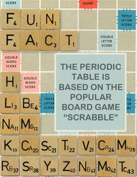 scrabble word ri 1000 images about periodic table on