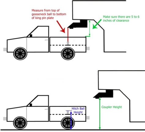fifth wheel trailer wiring diagram fifth wheel trailer