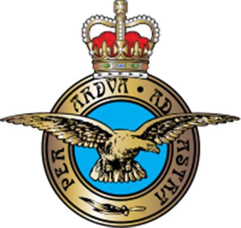 royal air force wikipedia