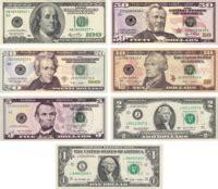 amerikansk dollar – wikipedia