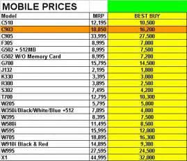 Mobile Price List Sony Ericsson Mobile Price List Yourdataplan Telecom