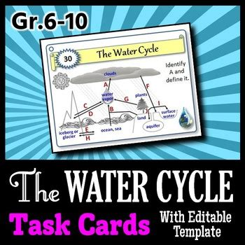 The Water Cycle Task Cards With Editable Template By Tangstar Science Task Card Template 2