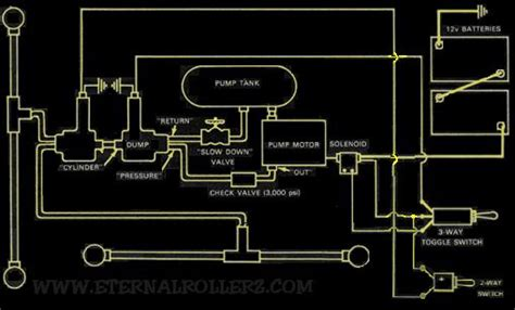 to lowrider hydraulic switch box wiring diagram lowrider