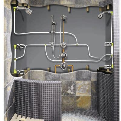 Kohler Showers by Kohler Shower Systems Images Frompo 1