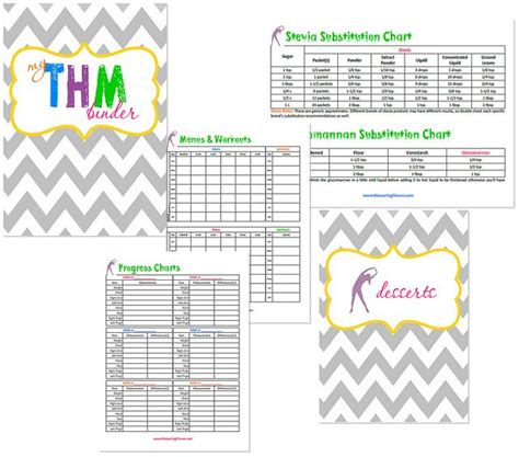 printable thm recipes 26 best images about trim healthy mama fyi on pinterest