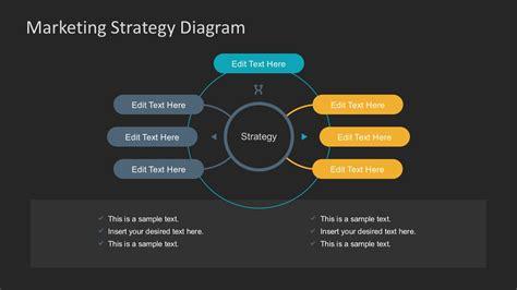 free 6 step marketing plan business diagram slidemodel
